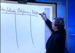Jak działa tablica interaktywna