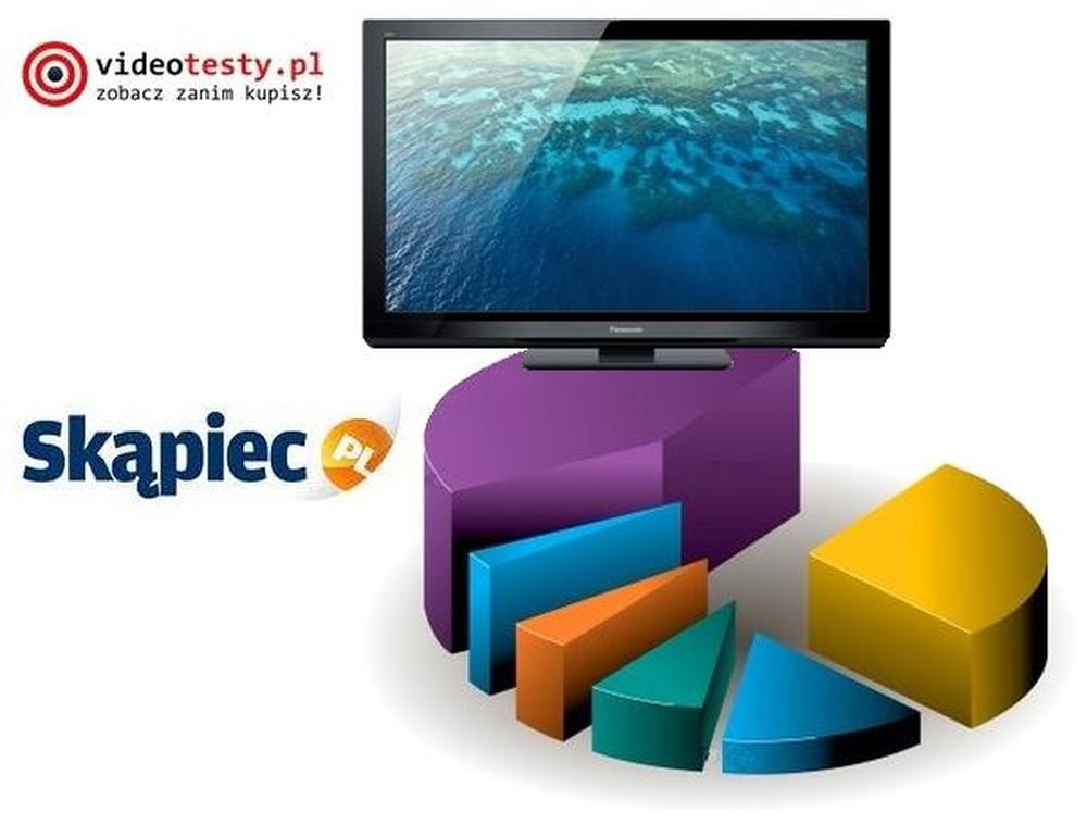 Ranking telewizorów plazmowych - maj 2011
