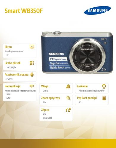 Samsung Smart WB350F blue