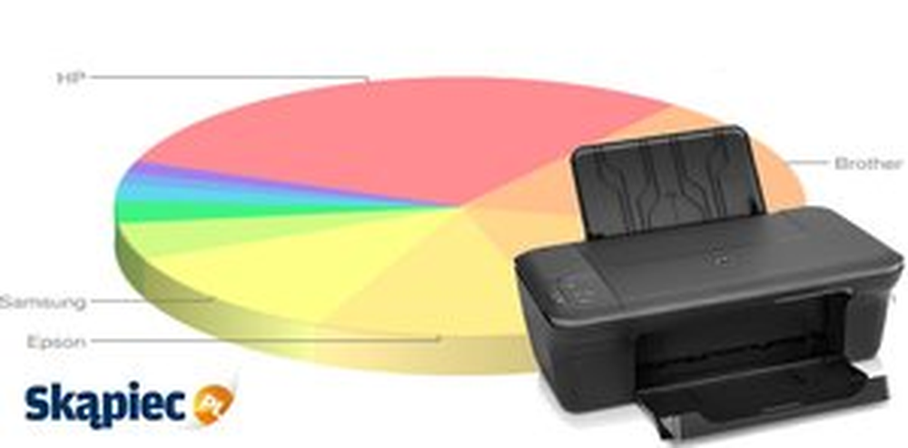 Ranking drukarek - lipiec 2012