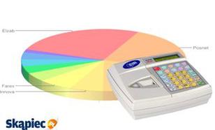 Ranking kas fiskalnych - grudzień 2011