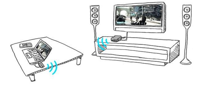Koniec kabli GIGABYTE SkyVision w natarciu