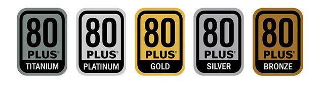 Certyfikaty 80 Plus