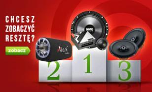 Ranking Głośników Samochodowych - TOP 10 Czerwiec 2015