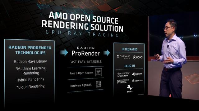 AMD OpenSource Rendering Framework