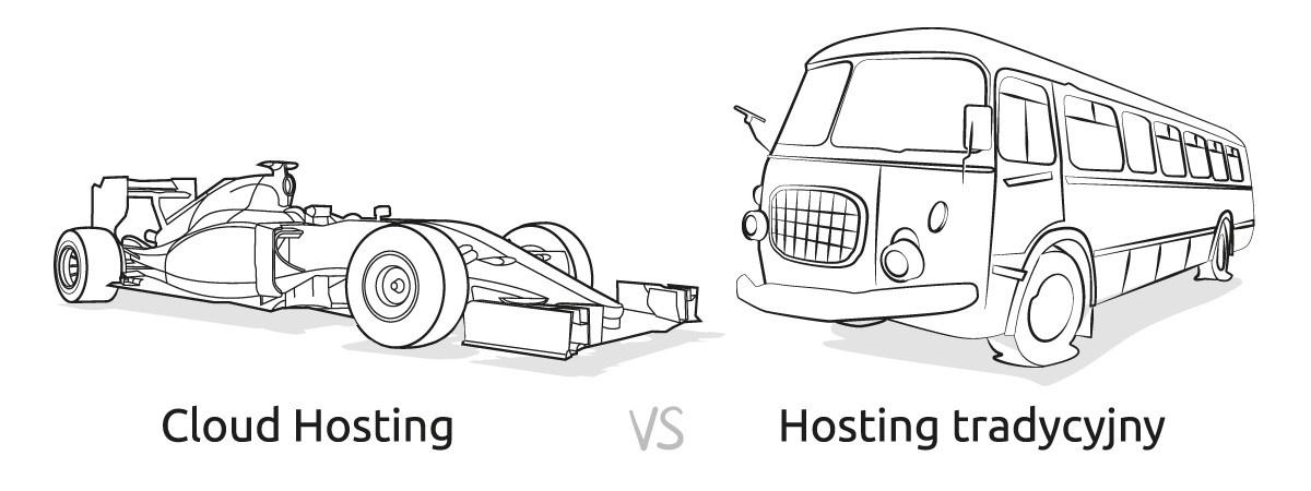 Cloud Hosting vs Hosting tradycyjny