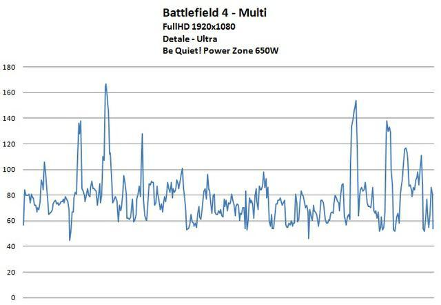 battlefield 4 power zone