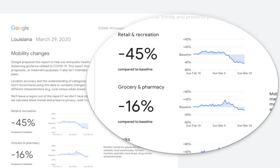 Google upublicznia dane lokalizacyjne Polaków - Chodzi o pomoc rządowi