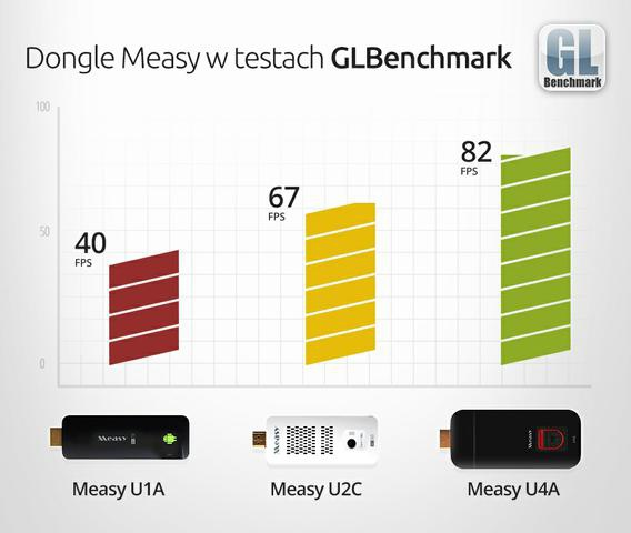 measy_glbenchmark