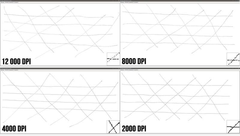 SteelSeries Rival 600 - interpolacja