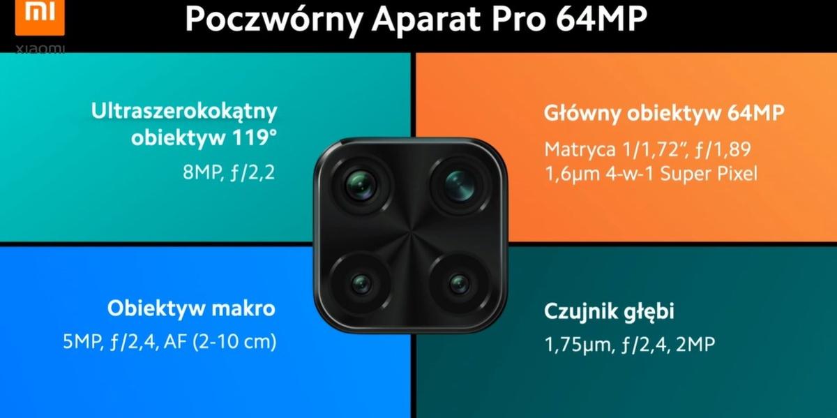 Aparaty Redmi Note 9 Pro mają dać elastyczność fotografom