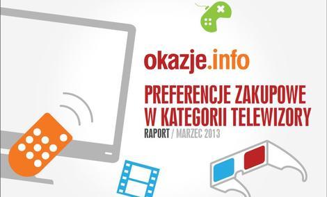 Preferencje zakupowe w kategorii telewizory - raport marzec 2013
