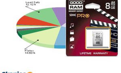 Ranking pamięci flash - grudzień 2011