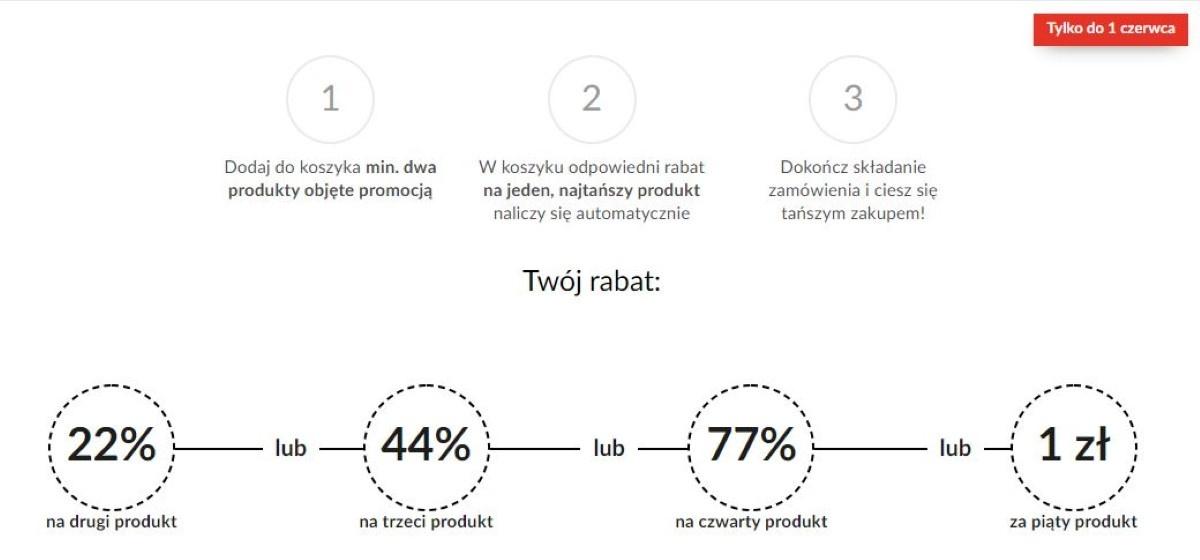 WieloRabaty aktywują zniżkę progresywną rosnącą wraz z kolejnymi produktami