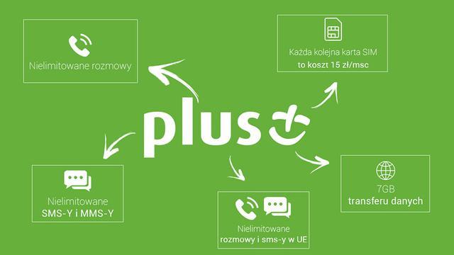 Plan Plus Firma