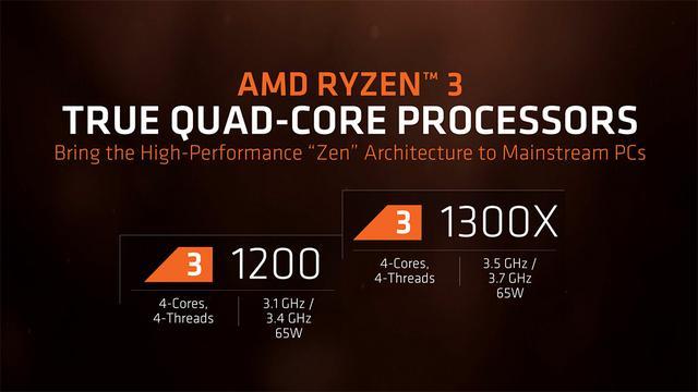 Możliwości procesorów Ryzen 3