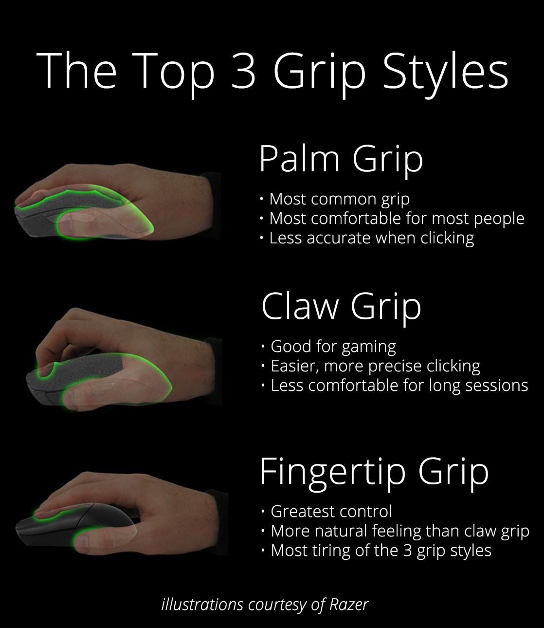 Palm Grip, Claw Grip czy Fingertip Grip