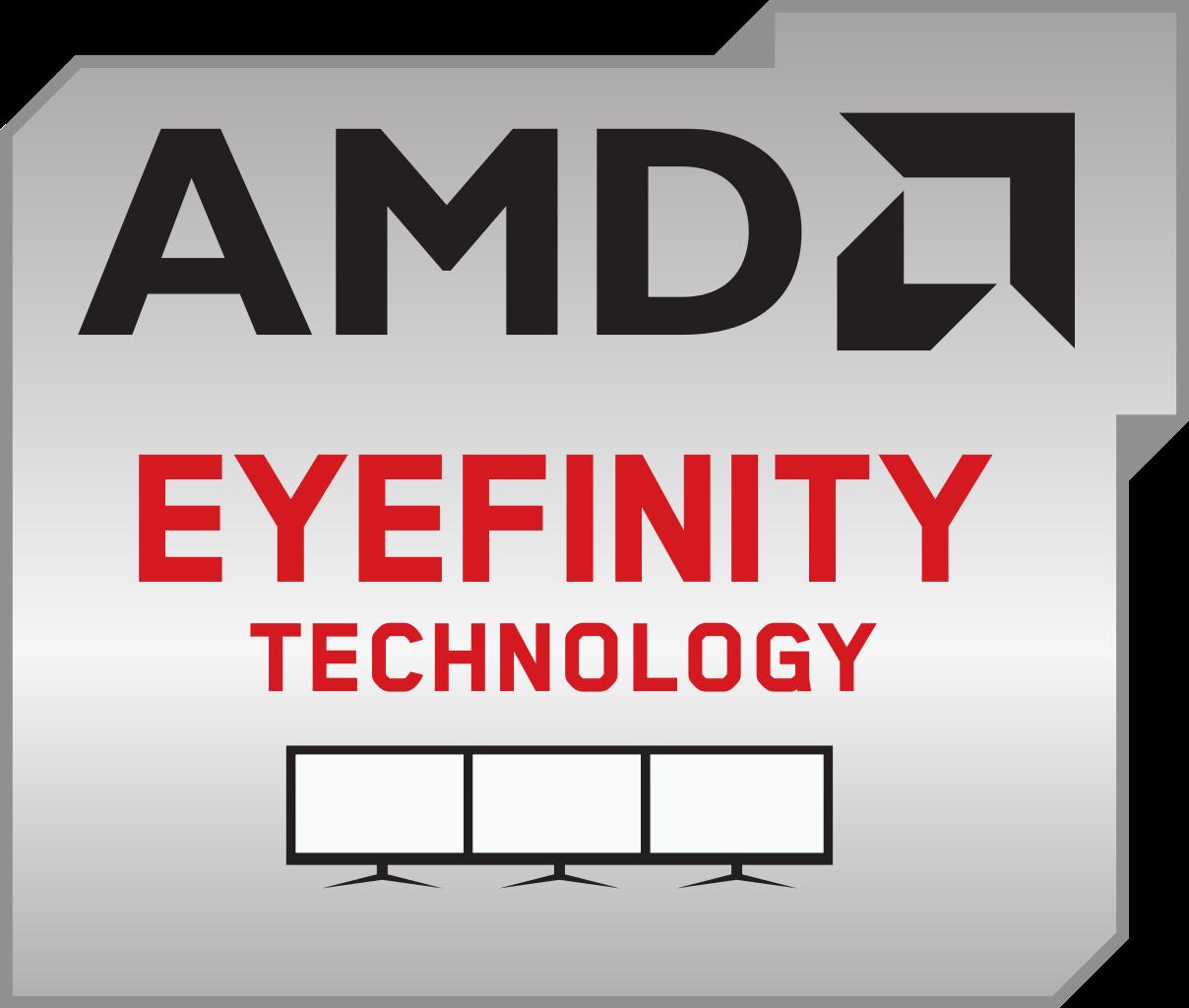 Technologia AMD Eyefinity