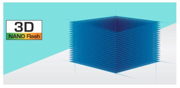 Transcend zapewnia bardzo dużą szybkość danych.