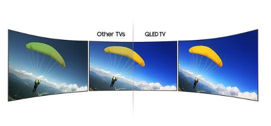 QLED 4K TV Q7C posiada zakrzywioną matrycę.