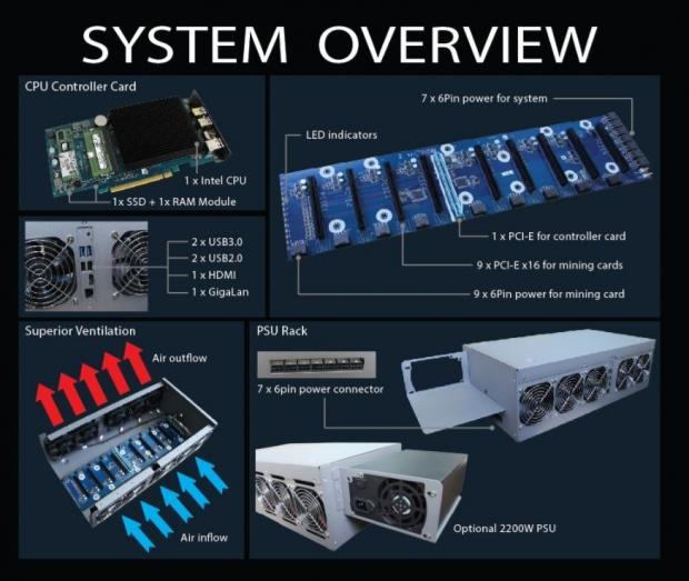 Tak zbudowana jest koparka Inno3D.
