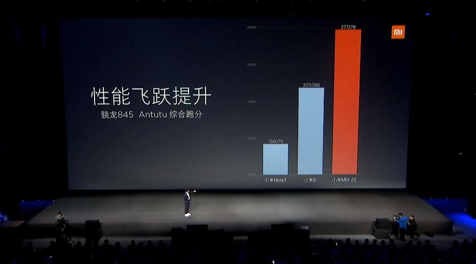 Wydajność Xiaomi Mi Mix 2S - test Antutu
