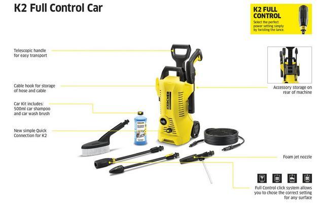 Specyfikacja Myjki Karcher K2 Car
