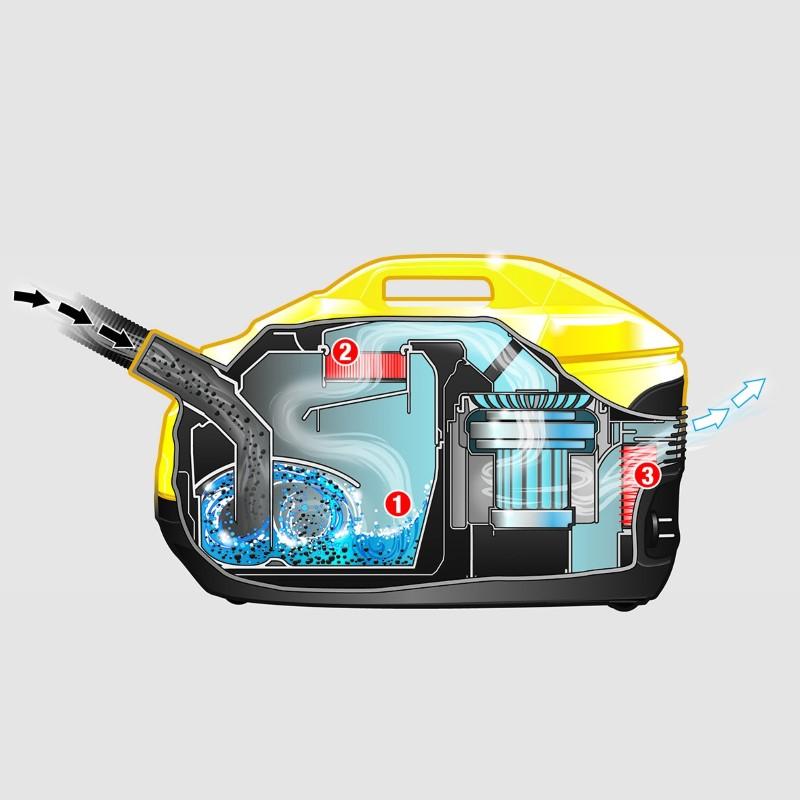 Karcher DS 6 zabezpieczy twój dom przed zarazkami filtrując