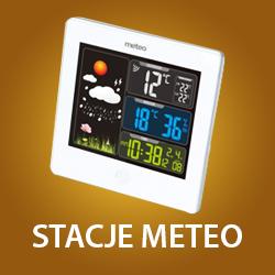 rankingi stacji pogody