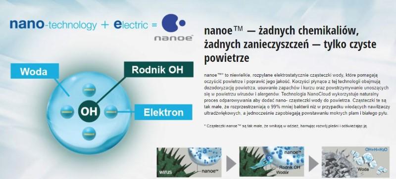 Panasonic F-VXR90G działa we współpracy z nanoe