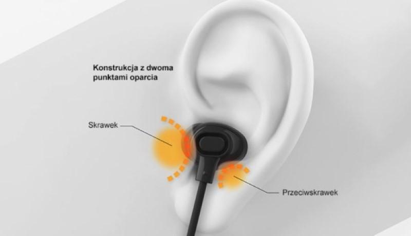 Panasonic RP-NJ310BE łatwo się zakłada i trzyma w uszach