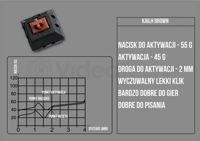 uniwersalne przełączniki kalih brown