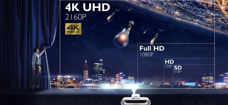 Rozdzielczość UHD w projektorach BenQ