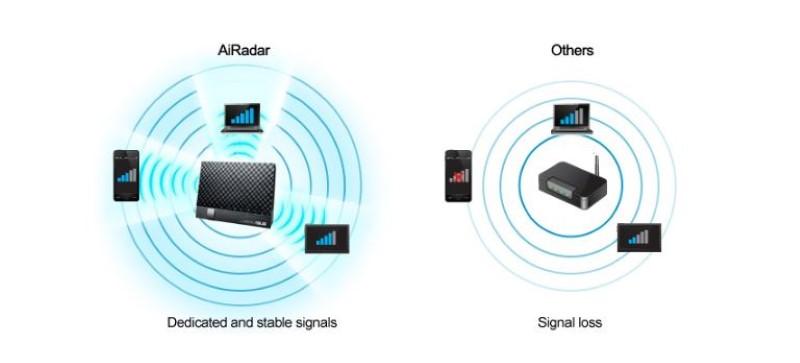 Zasięg routera Asus DSL-AC56U