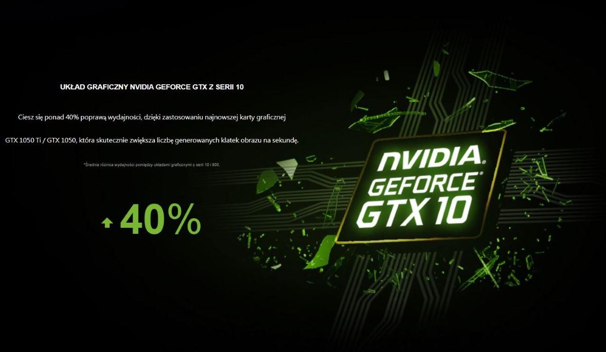 Karta graficzna GTX 1050 MSI GF75 Thin 9RCX-420PL