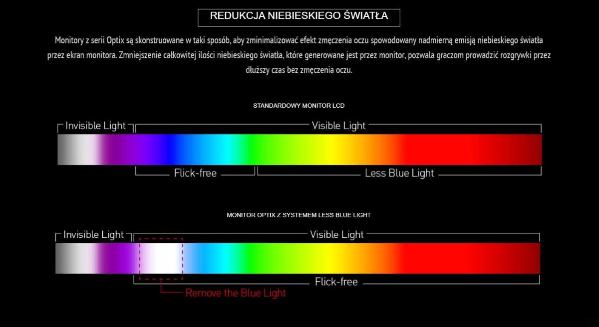 MSI Optix MAG272CQR niebieskie światło