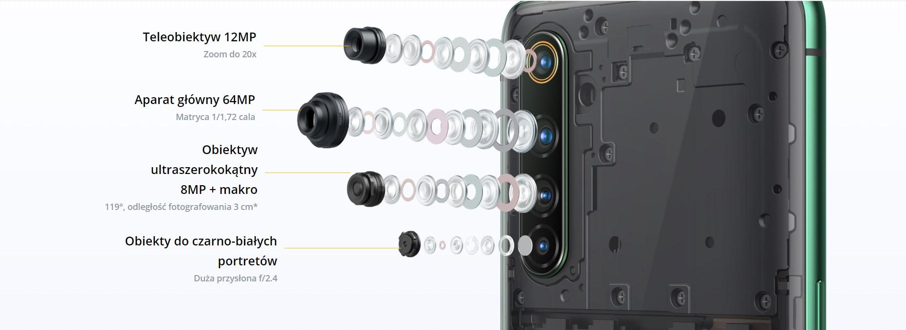 Aparaty w Realme x50 pro 5g
