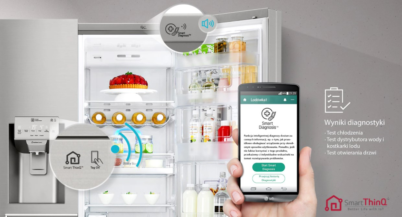SmartThinQ od LG i Smart Diagnosis